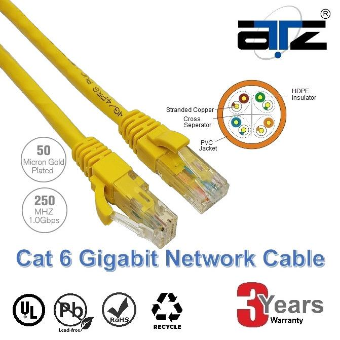 ATZ CAT.6 Gigabit Ethernet Lan Network Patchcord Cable-2M