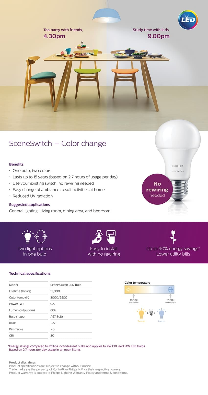 (4 PACKS) Philips SceneSwitch (Color Temperature Change) LED Bulb 8W  (equivalent of 60W) E27 Base