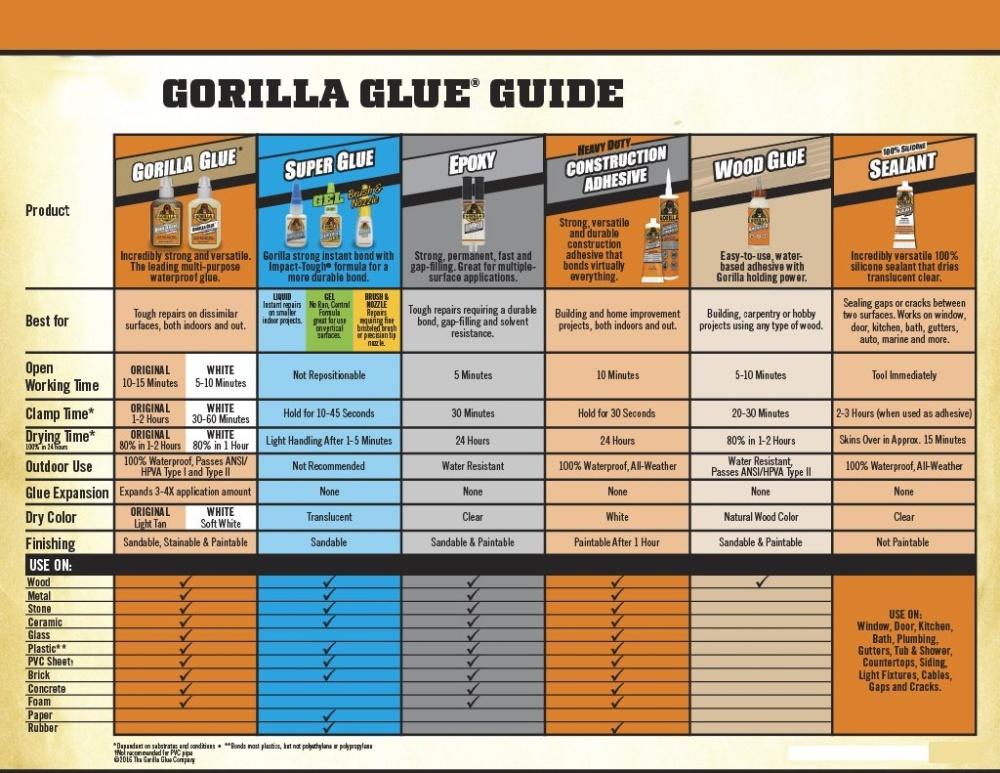 Gorilla Super Glue Gel Ultra Control (15G)