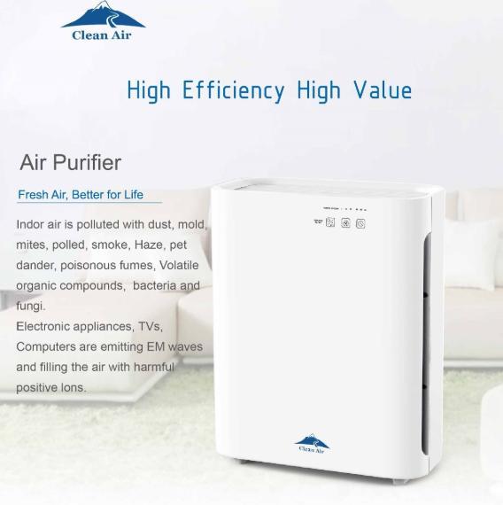 Best 5 Air Purifier