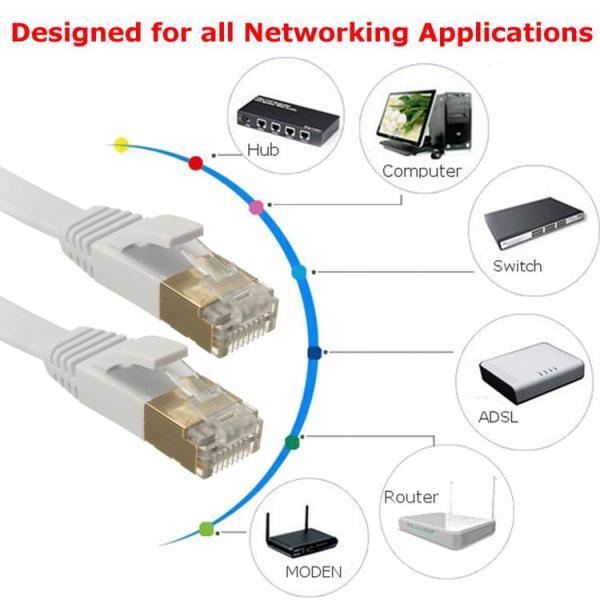 [SG Seller] 10 Gigabit Cat 7 Flat Ethernet Patch Network LAN Cable 600Mhz RJ45 Modem Router--1m/2m/3m/5m/10m/15m/20m/25m/30m/40m/50m