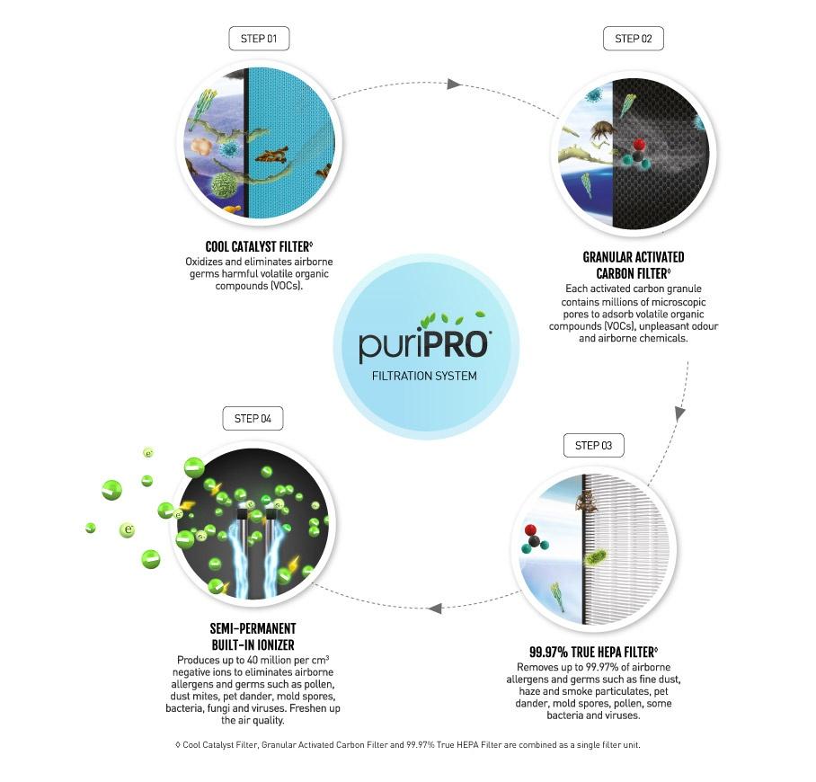 air-purifier-06