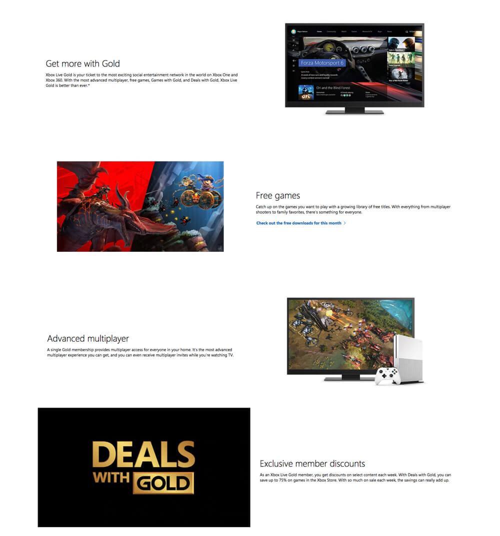 [Xbox Live] Xbox Live 3 Month Subscription