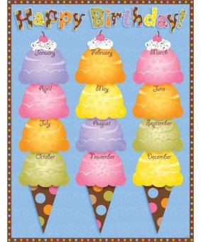 Harga CTP0976 Dots on Chocolate Happy Birthday Chart