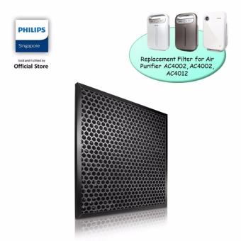 Harga Philips AC4123/00 Activated Carbon Filter