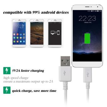 Befu 1.5M 2A Micro USB To USB 2.0 Charging Cable With Non-Slip Strip For Android - intl - 4