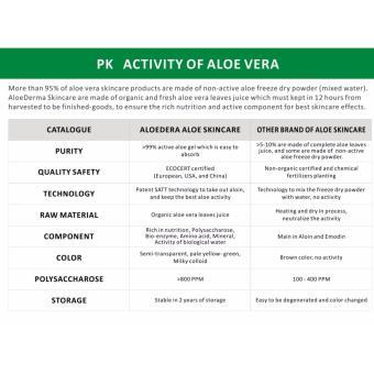 Pure Aloe Vera Gel - 99% Organic - 5