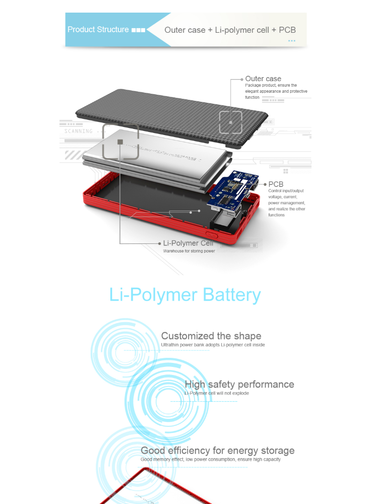 Pineng PN-963 10000mAh Power Bank Dual USB Charging Port with LED Display