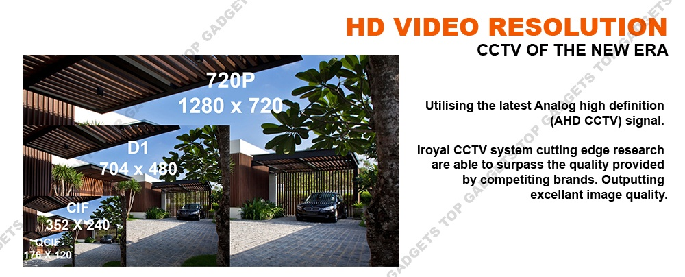[HDB/CONDO] CCTV Package for 2 Camera