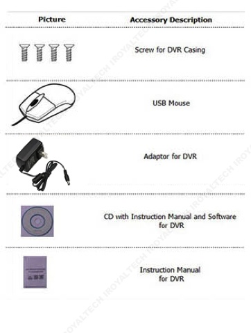 HD CCTV Package for 1 Camera with Installation